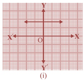 NCERT Solutions For Class 10 Maths Chapter 2 Polynomial 2.1 1