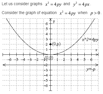 larson-algebra-2-solutions-chapter-9-rational-equations-functions-exercise-9-2-2e
