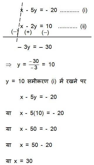 NCERT Solutions Of Maths For Class 10 Hindi Medium 3.2 71