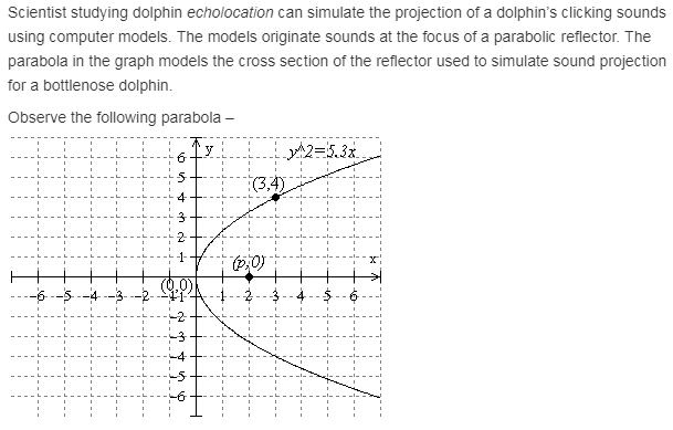 larson-algebra-2-solutions-chapter-9-rational-equations-functions-exercise-9-2-56e