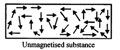 A New Approach to ICSE Physics Part 1 Class 9 Solutions Electricity and Magnetism - 2.03