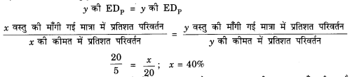 NCERT Solutions for Class 12 Microeconomics Chapter 2 Theory of Consumer Behavior (Hindi Medium) snq 12