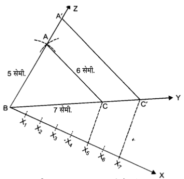 UP Board Solutions for Class 10 Maths Chapter 11 Constructions page 242 3