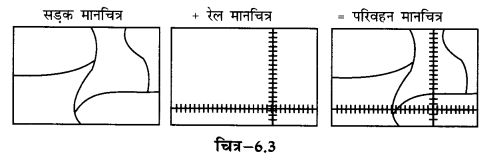 NCERT Solutions for Class 12 Geography Practical Work in Geography Chapter 6 (Hindi Medium) 2