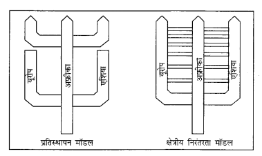 NCERT Solutions for Class 11 History Chapter 1 (Hindi Medium) 3