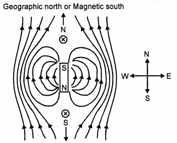 A New Approach to ICSE Physics Part 1 Class 9 Solutions Electricity and Magnetism - 2.024