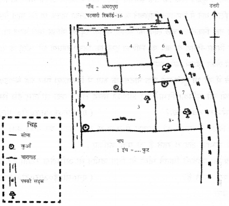 NCERT Solutions for Class 6 Social Science Civics Chapter 6 (Hindi Medium) 2
