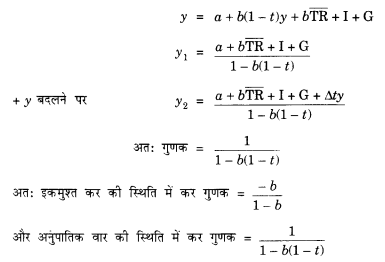 NCERT Solutions for Class 12 Macroeconomics Chapter 6 Open Economy Macroeconomics (Hindi Medium) 12.2