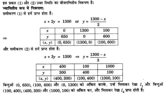 UP Board Solutions for Class 10 Maths Chapter 3 page 49 2