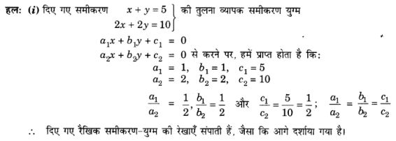 UP Board Solutions for Class 10 Maths Chapter 3 page 55 4