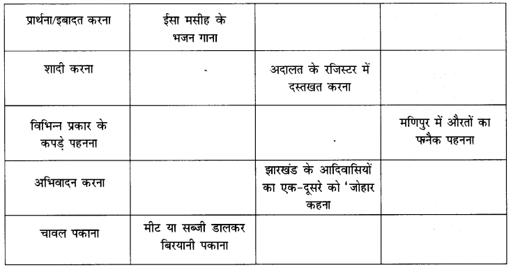 NCERT Solutions for Class 6 Social Science Civics Chapter 1 (Hindi Medium) 1