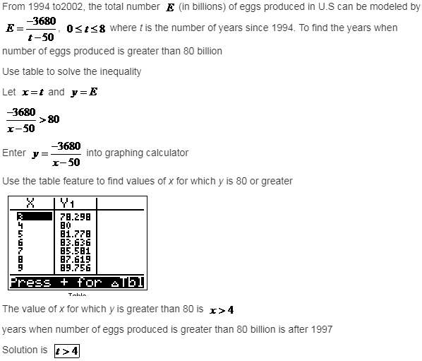larson-algebra-2-solutions-chapter-8-exponential-logarithmic-functions-exercise-8-6-19ep