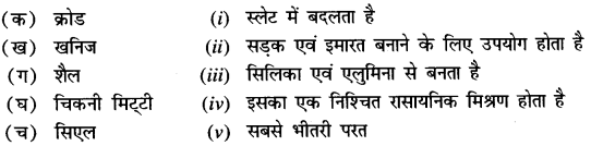 NCERT Solutions for Class 7 Social Science Geography Chapter 2 (Hindi Medium) 1