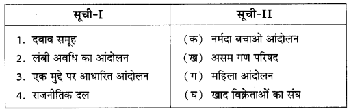 NCERT Solutions for Class 10 Social Science Civics Chapter 5 (Hindi Medium) 3