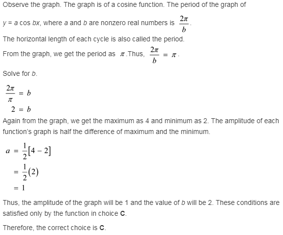 larson-algebra-2-solutions-chapter-14-trigonometric-graphs-identities-equations-exercise-14-2-21e