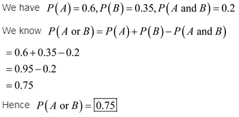 larson-algebra-2-solutions-chapter-10-quadratic-relations-conic-sections-exercise-10-4-11q