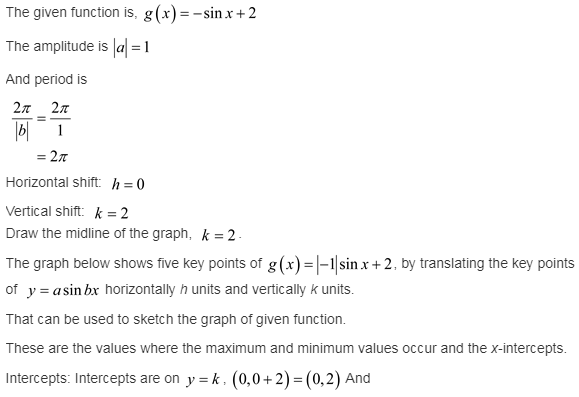 larson-algebra-2-solutions-chapter-14-trigonometric-graphs-identities-equations-exercise-14-4-56e