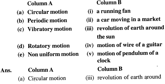 Selina Concise Physics Class 7 ICSE Solutions - Motion - A