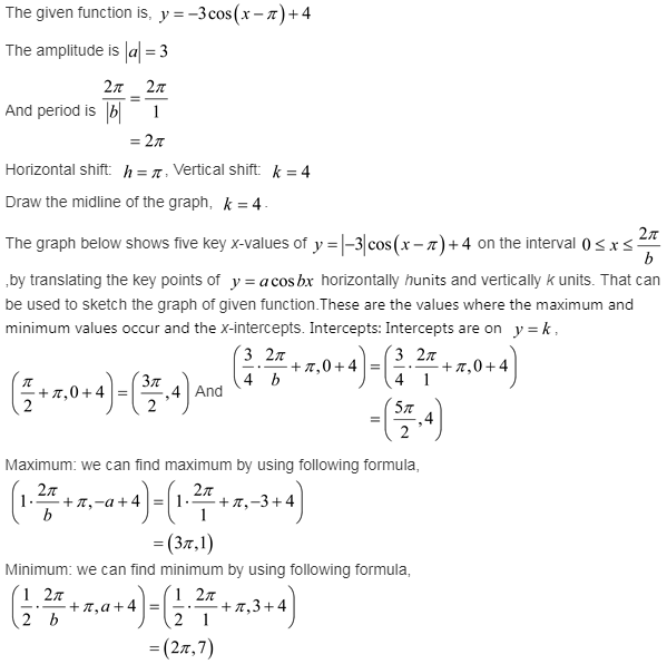 larson-algebra-2-solutions-chapter-14-trigonometric-graphs-identities-equations-exercise-14-2-28e