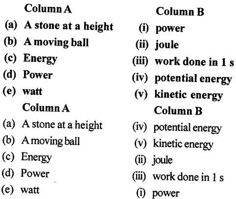 Selina Concise Physics Class 8 ICSE Solutions - Energy 4