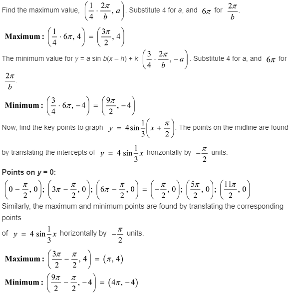 larson-algebra-2-solutions-chapter-14-trigonometric-graphs-identities-equations-exercise-14-2-17e2