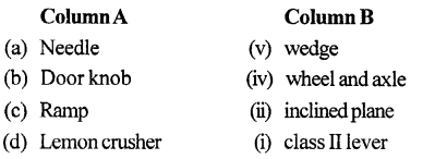 Selina Concise Physics Class 6 ICSE Solutions - Simple Machines 4.1