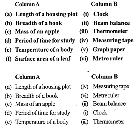 Selina Concise Physics Class 6 ICSE Solutions - Physical Quantities and Measurement 4