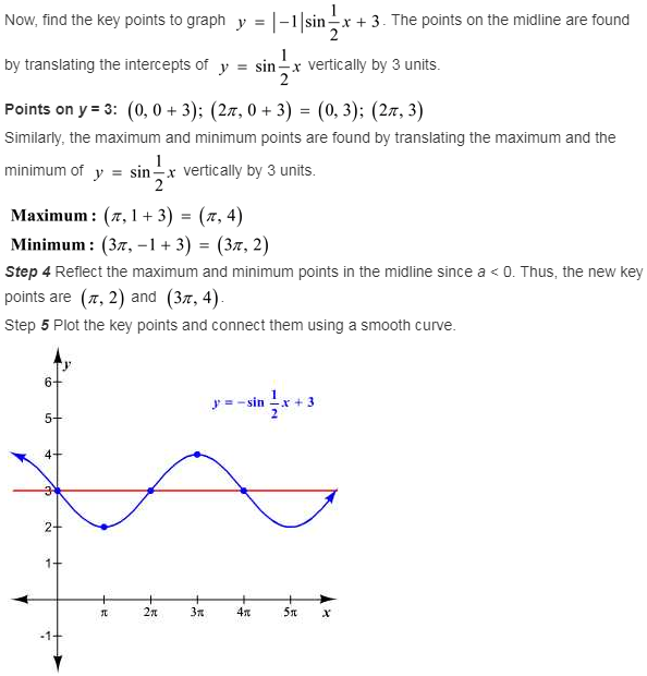 larson-algebra-2-solutions-chapter-14-trigonometric-graphs-identities-equations-exercise-14-2-23e2