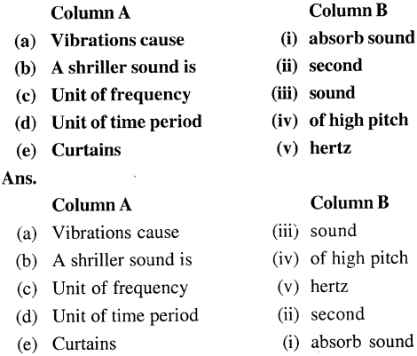 Selina Concise Physics Class 7 ICSE Solutions - Sound 3