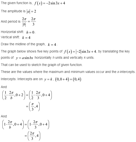 larson-algebra-2-solutions-chapter-14-trigonometric-graphs-identities-equations-exercise-14-2-10q