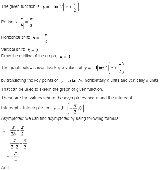larson-algebra-2-solutions-chapter-14-trigonometric-graphs-identities-equations-exercise-14-2-12q