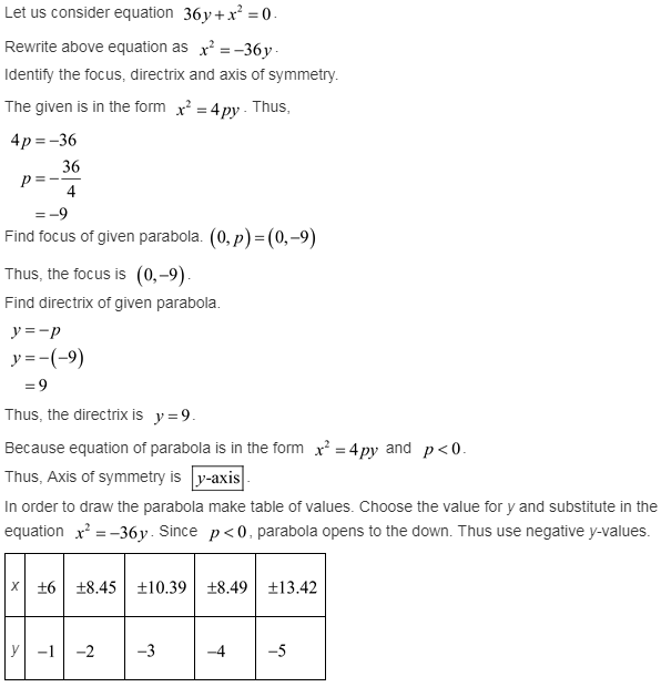 larson-algebra-2-solutions-chapter-9-rational-equations-functions-exercise-9-4-38e