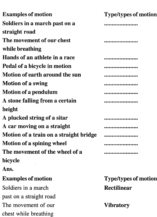 Selina Concise Physics Class 7 ICSE Solutions - Motion 2