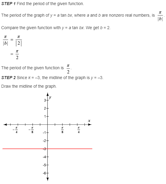 larson-algebra-2-solutions-chapter-14-trigonometric-graphs-identities-equations-exercise-14-2-37e