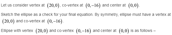 larson-algebra-2-solutions-chapter-9-rational-equations-functions-exercise-9-4-22e