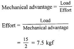 Selina Concise Physics Class 6 ICSE Solutions - Simple Machines 18.1