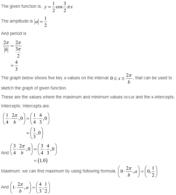 larson-algebra-2-solutions-chapter-14-trigonometric-graphs-identities-equations-exercise-14-2-8q