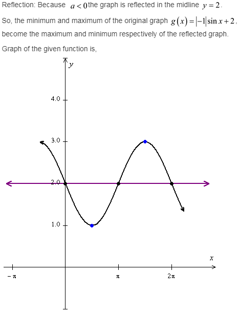 larson-algebra-2-solutions-chapter-14-trigonometric-graphs-identities-equations-exercise-14-4-56e2
