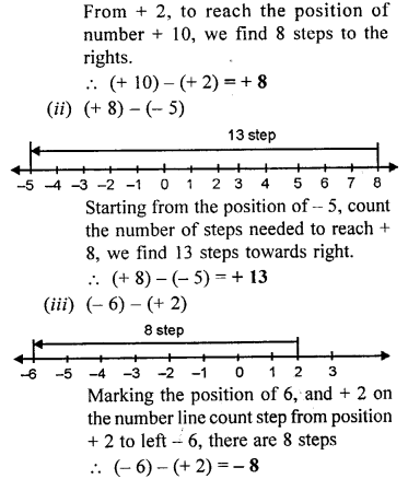 selina-concise-mathematics-class-6-icse-solutions-number-line-B-5.1