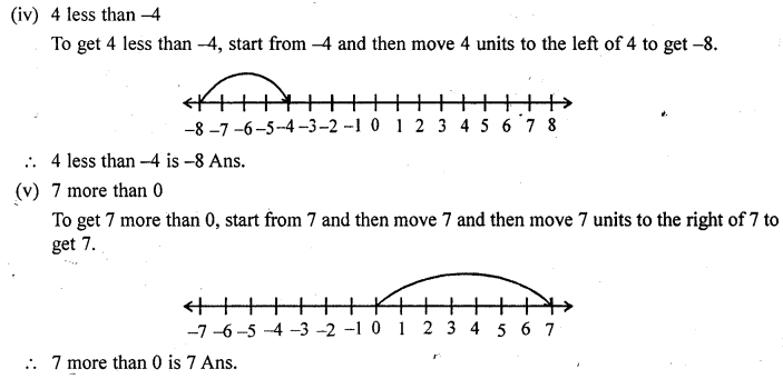 selina-concise-mathematics-class-6-icse-solutions-negative-numbers-and-integers-8.1