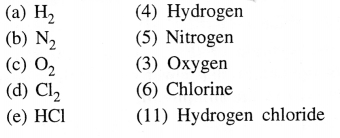 Selina Concise Chemistry Class 6 ICSE Solutions - Elements, Compounds, Symbols and Formulae 25.4