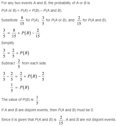larson-algebra-2-solutions-chapter-10-quadratic-relations-conic-sections-exercise-10-4-31e