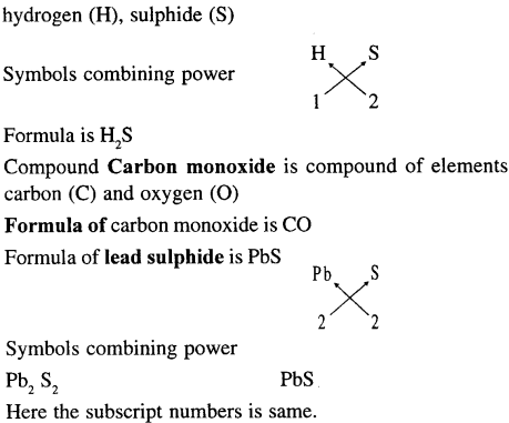 Selina Concise Chemistry Class 6 ICSE Solutions - Elements, Compounds, Symbols and Formulae 9