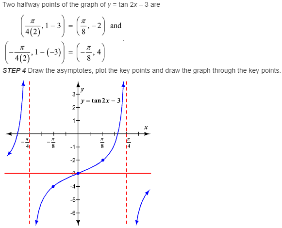 larson-algebra-2-solutions-chapter-14-trigonometric-graphs-identities-equations-exercise-14-2-37e2