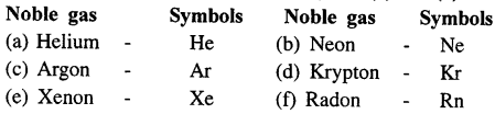 Selina Concise Chemistry Class 6 ICSE Solutions - Elements, Compounds, Symbols and Formulae 20