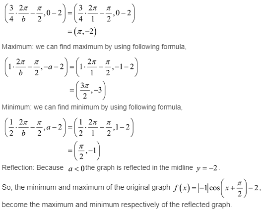 larson-algebra-2-solutions-chapter-14-trigonometric-graphs-identities-equations-exercise-14-2-32e1