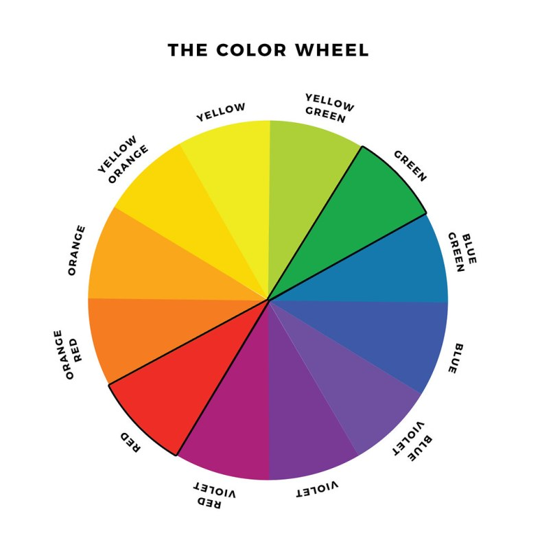 How To Match Colors Properly The Aldrincore