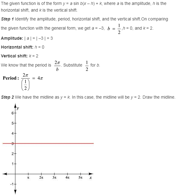 larson-algebra-2-solutions-chapter-14-trigonometric-graphs-identities-equations-exercise-14-2-5gp