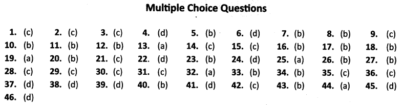 NCERT Solutions for Class 10 Social Science Geography Chapter 6