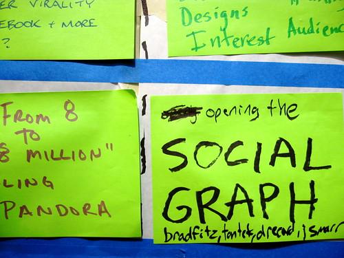 BarCamp, social graph